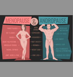 Menopause and andropause vector