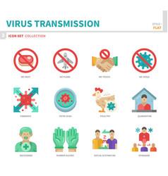 virus transmission icon set vector image