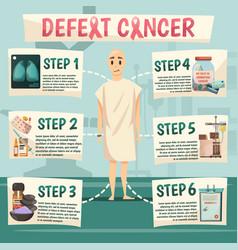 Defeat cancer orthogonal flowchart vector