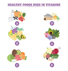 Vitamin vector