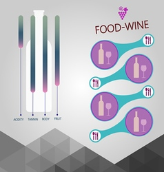 Food and wine info graphic vector image