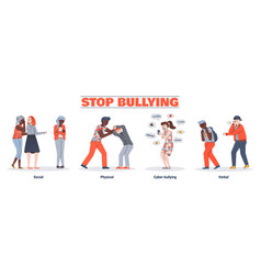 collection characters being bullied and vector image