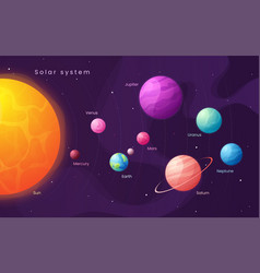 solar system colorful cartoon infographic vector image