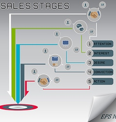 Conversion or sales funnel easily customizable vector