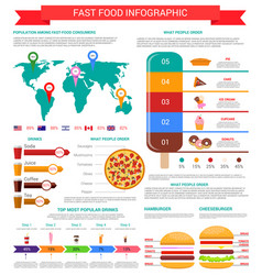 Fast food infographic with burger drink dessert vector