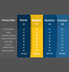 Hosting table for four products or services with vector