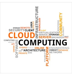 Word cloud cloud computing vector