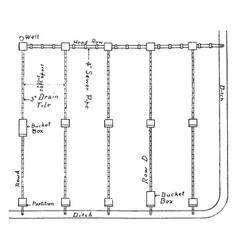 Irrigation system vintage vector