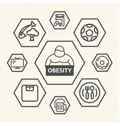 Obesity icons set icons vector
