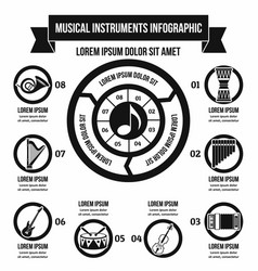 music instrument infographic concept simple style vector image