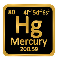 Periodic table element mercury icon vector