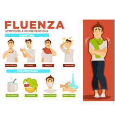 fluenza symptoms and preventions poster with text vector image