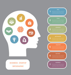 image infographic head man concept thinking vector image