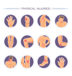 Physical injuries poster with body parts and vector