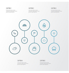Air outline icons set collection of drop vector