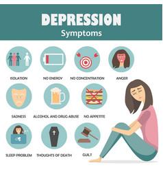 depression symptoms infographic concept vector image