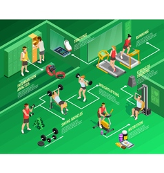Gym isometric Infographics vector image vector image