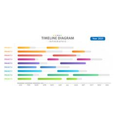 infographic timeline calendar with gantt chart vector image