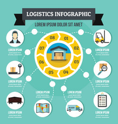 Logistics infographic concept flat style vector