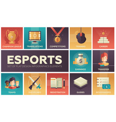 esports - modern flat design icons set vector image