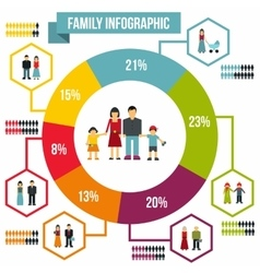 Family infographic flat vector