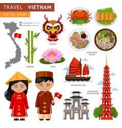 Travel to vietnam vector