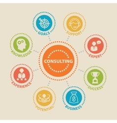 CONSULTING Concept with icons vector image