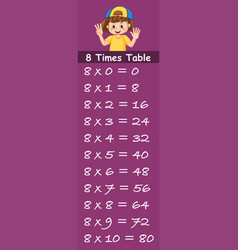Number eight times table vector