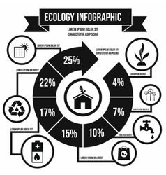 Ecology Infographic simple style vector image
