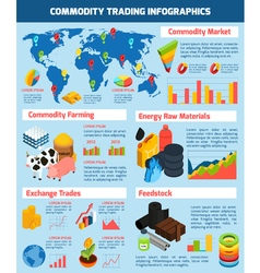 Commodity trading infographic set vector