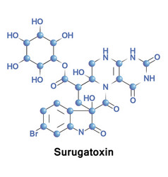 Surugatoxin ganglionic blocker vector