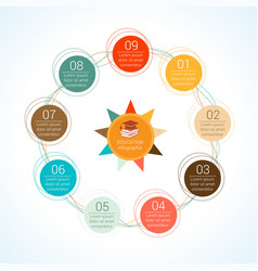 Education infographic for presentation flat with vector