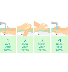 Washing hands instruction flat bacground vector