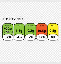 nutrition facts information vector image