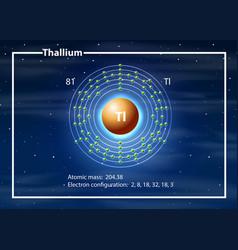 A thallium atom diagram vector
