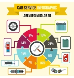 Car service Infographic flat style vector image