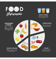 Infographics food design vector