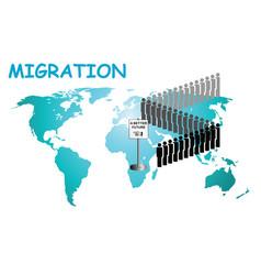 A better future through migration vector