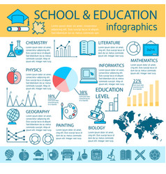 School education linear infographics vector