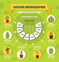 Cactus infographic concept flat style vector