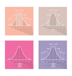 Collection of 4 Gaussian Bell Curve Chart vector