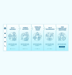 Access to internet blue onboarding template vector