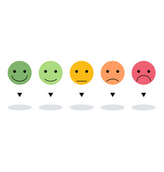 Feedback design concept and emotions vector