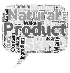 What Goes Into Skin Care Products text background vector image