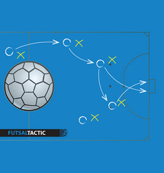 futsal game strategy plan vector image