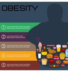 Obesity vector