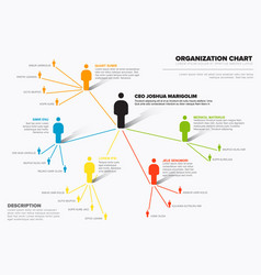 Company organization hierarchy schema diagram vector