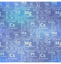 Chemical elements from periodic table white icons vector image vector image