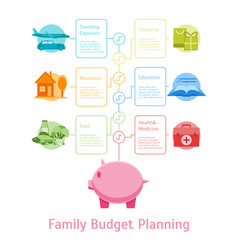 cartoon monthly expenses family budget planning vector image