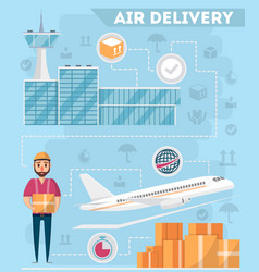 Airport logistics and delivery poster vector